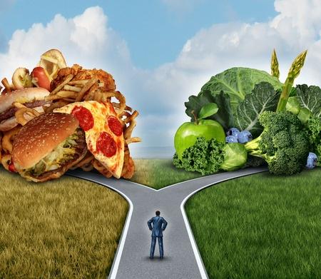 Nutrition--Keep it Simple Stupid